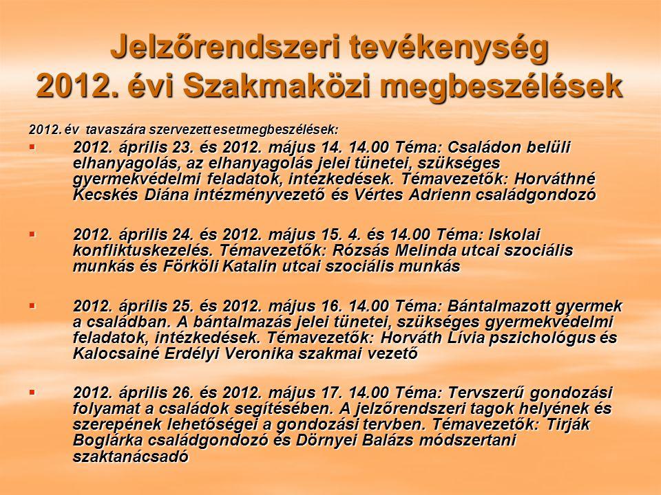 Jelzőrendszeri tevékenység 2012. évi Szakmaközi megbeszélések 2012. év tavaszára szervezett esetmegbeszélések:  2012. április 23. és 2012. május 14.