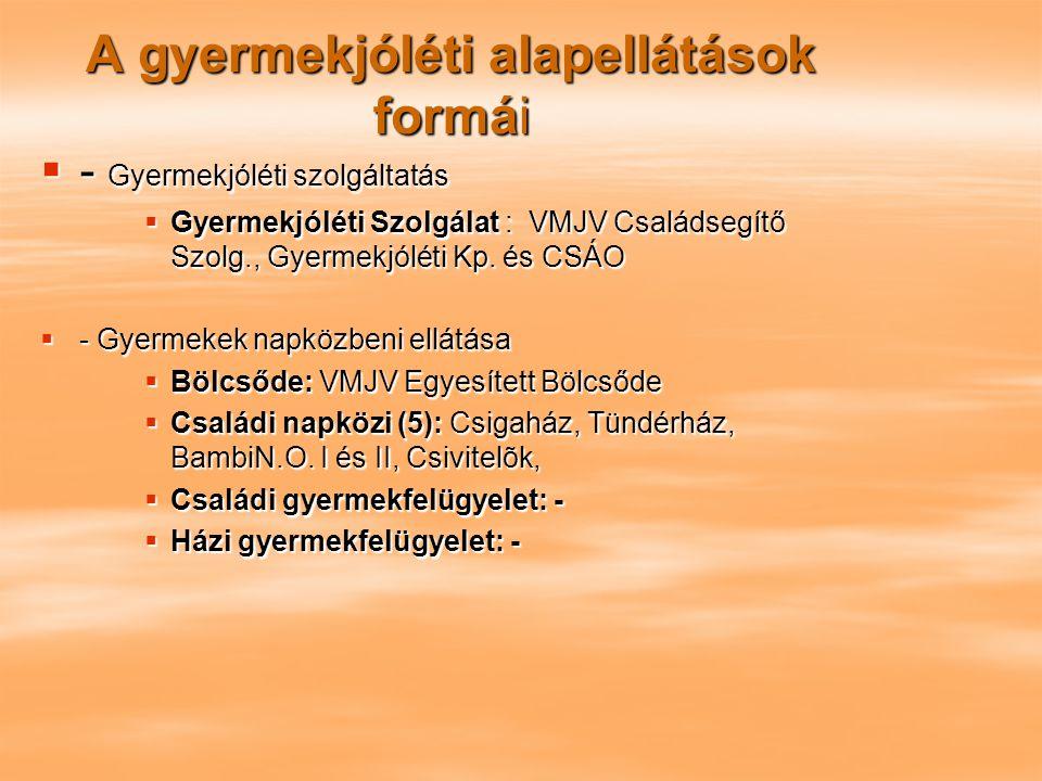 A gyermekjóléti alapellátások formái  - Gyermekjóléti szolgáltatás  Gyermekjóléti Szolgálat : VMJV Családsegítő Szolg., Gyermekjóléti Kp. és CSÁO 