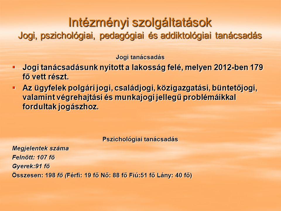 Intézményi szolgáltatások Jogi, pszichológiai, pedagógiai és addiktológiai tanácsadás Jogi tanácsadás  Jogi tanácsadásunk nyitott a lakosság felé, me