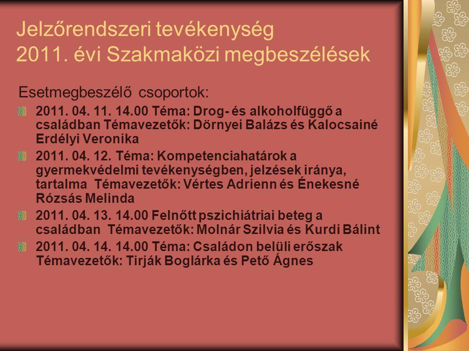 Jelzőrendszeri tevékenység 2011. évi Szakmaközi megbeszélések Esetmegbeszélő csoportok: 2011. 04. 11. 14.00 Téma: Drog- és alkoholfüggő a családban Té