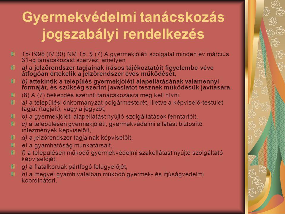 A gyermekjóléti alapellátások formái - Gyermekjóléti szolgáltatás Gyermekjóléti Szolgálat : VMJV Családsegítő Szolg., Gyermekjóléti Kp.