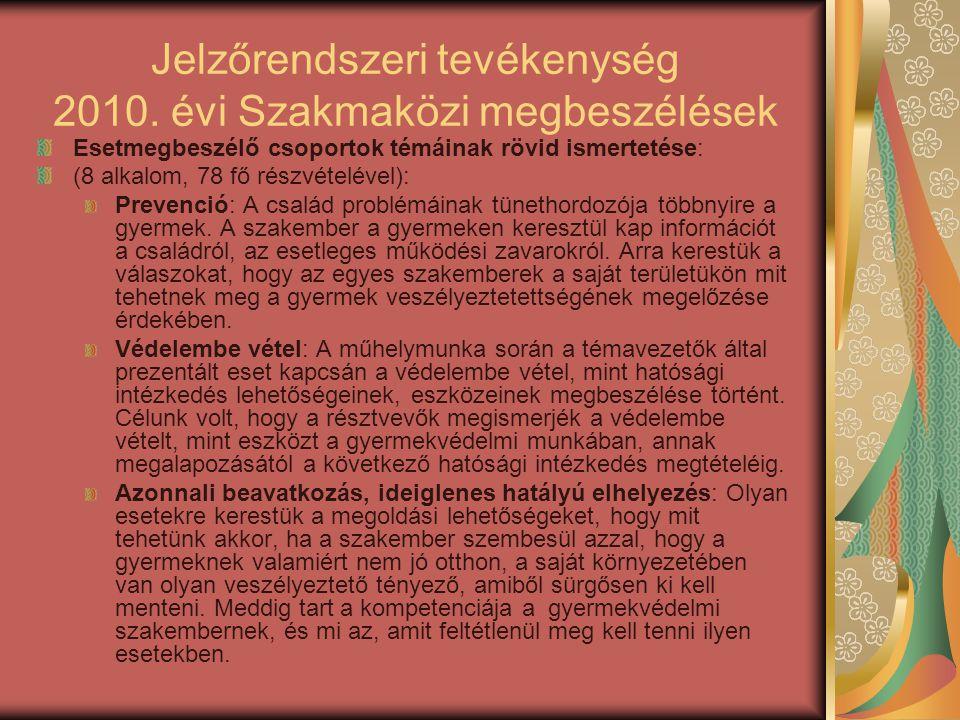 Jelzőrendszeri tevékenység 2010. évi Szakmaközi megbeszélések Esetmegbeszélő csoportok témáinak rövid ismertetése: (8 alkalom, 78 fő részvételével): P