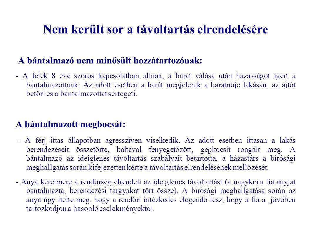 Nem került sor a távoltartás elrendelésére A bántalmazó nem minősült hozzátartozónak: - A felek 8 éve szoros kapcsolatban állnak, a barát válása után