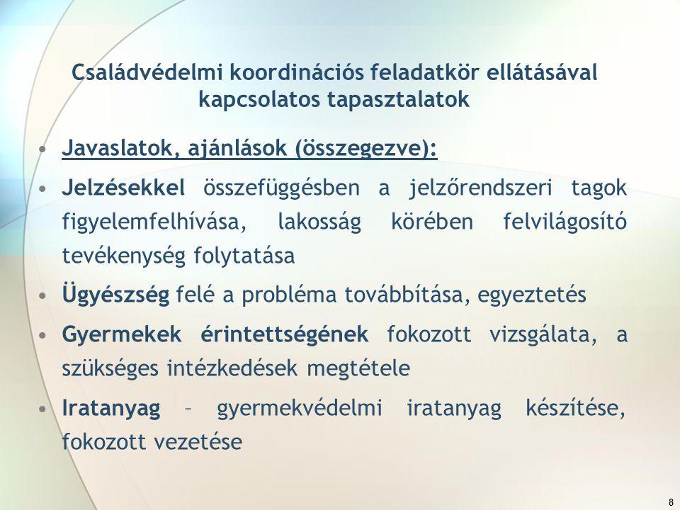 9 Családvédelmi koordinációs feladatkör ellátásával kapcsolatos tapasztalatok Köszönöm a figyelmet.