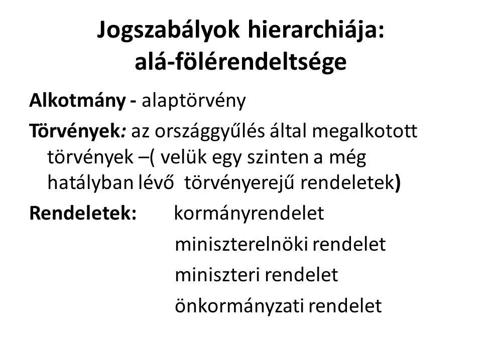 Jogszabályok hierarchiája: alá-fölérendeltsége Alkotmány - alaptörvény Törvények: az országgyűlés által megalkotott törvények –( velük egy szinten a m