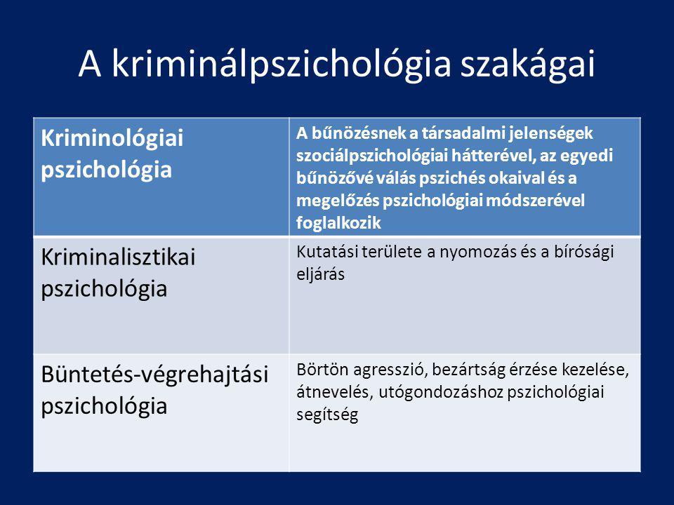 A kriminálpszichológia szakágai Kriminológiai pszichológia A bűnözésnek a társadalmi jelenségek szociálpszichológiai hátterével, az egyedi bűnözővé vá