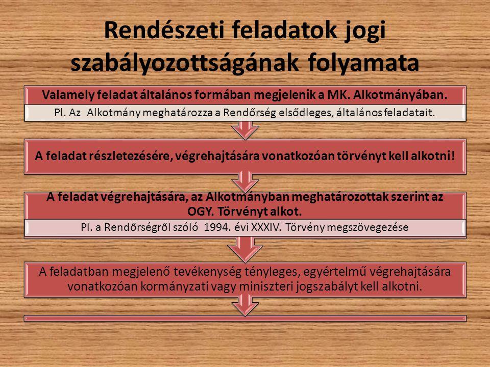 Rendészeti feladatok jogi szabályozottságának folyamata A feladatban megjelenő tevékenység tényleges, egyértelmű végrehajtására vonatkozóan kormányzat