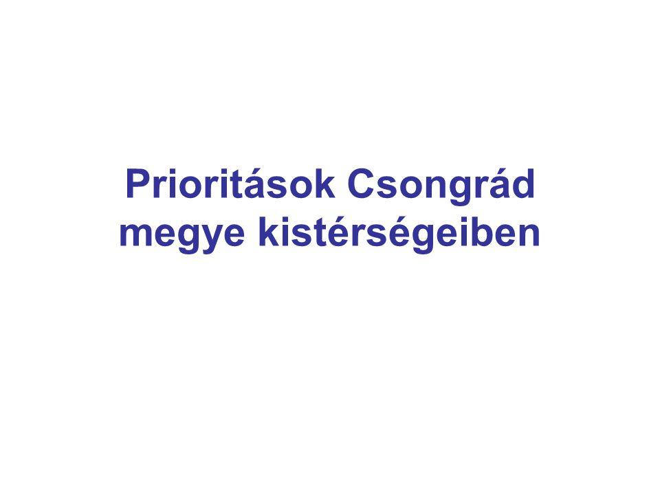 Prioritások Csongrád megye kistérségeiben