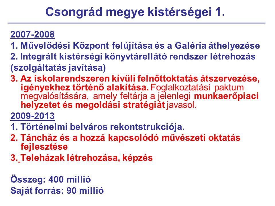 Csongrád megye kistérségei 1. 2007-2008 1. Művelődési Központ felújítása és a Galéria áthelyezése 2. Integrált kistérségi könyvtárellátó rendszer létr