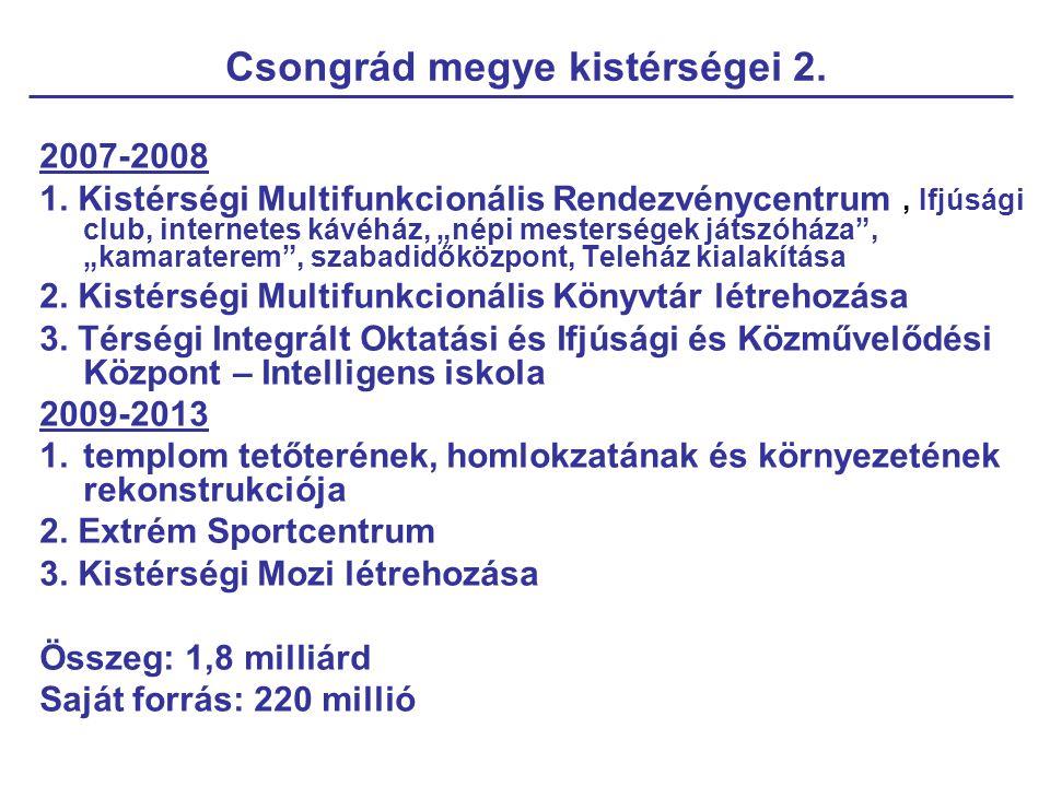 """Csongrád megye kistérségei 2. 2007-2008 1. Kistérségi Multifunkcionális Rendezvénycentrum, Ifjúsági club, internetes kávéház, """"népi mesterségek játszó"""