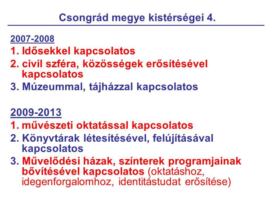 Csongrád megye kistérségei 4. 2007-2008 1. Idősekkel kapcsolatos 2. civil szféra, közösségek erősítésével kapcsolatos 3. Múzeummal, tájházzal kapcsola