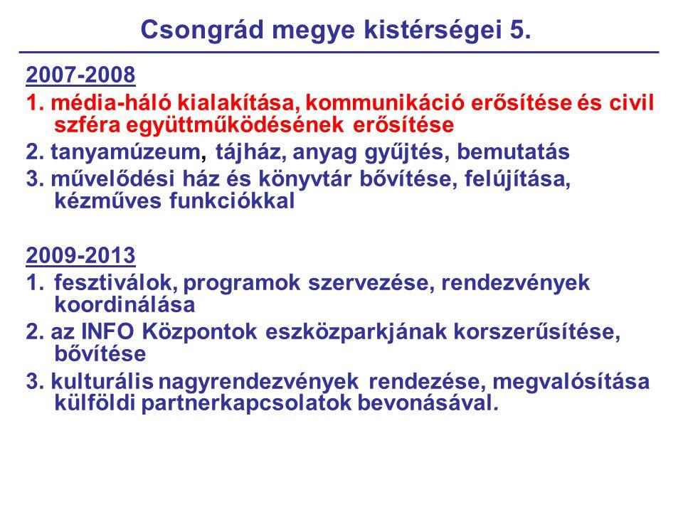 Csongrád megye kistérségei 5. 2007-2008 1. média-háló kialakítása, kommunikáció erősítése és civil szféra együttműködésének erősítése 2. tanyamúzeum,