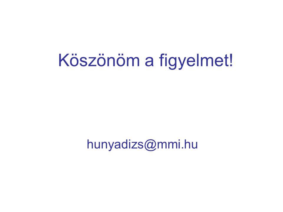 Köszönöm a figyelmet! hunyadizs@mmi.hu