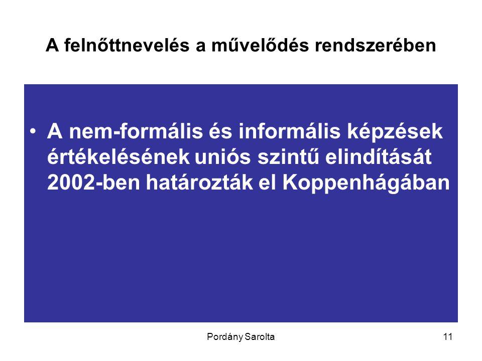 Pordány Sarolta11 A felnőttnevelés a művelődés rendszerében A nem-formális és informális képzések értékelésének uniós szintű elindítását 2002-ben hatá