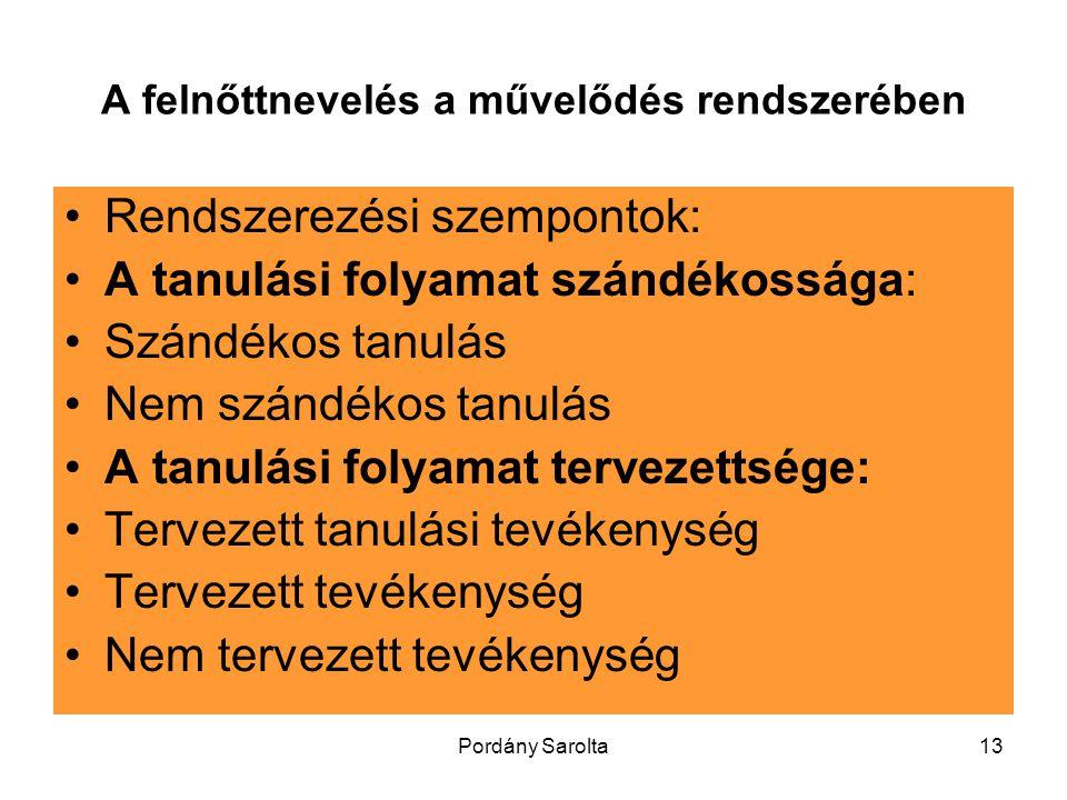 Pordány Sarolta13 A felnőttnevelés a művelődés rendszerében Rendszerezési szempontok: A tanulási folyamat szándékossága: Szándékos tanulás Nem szándék