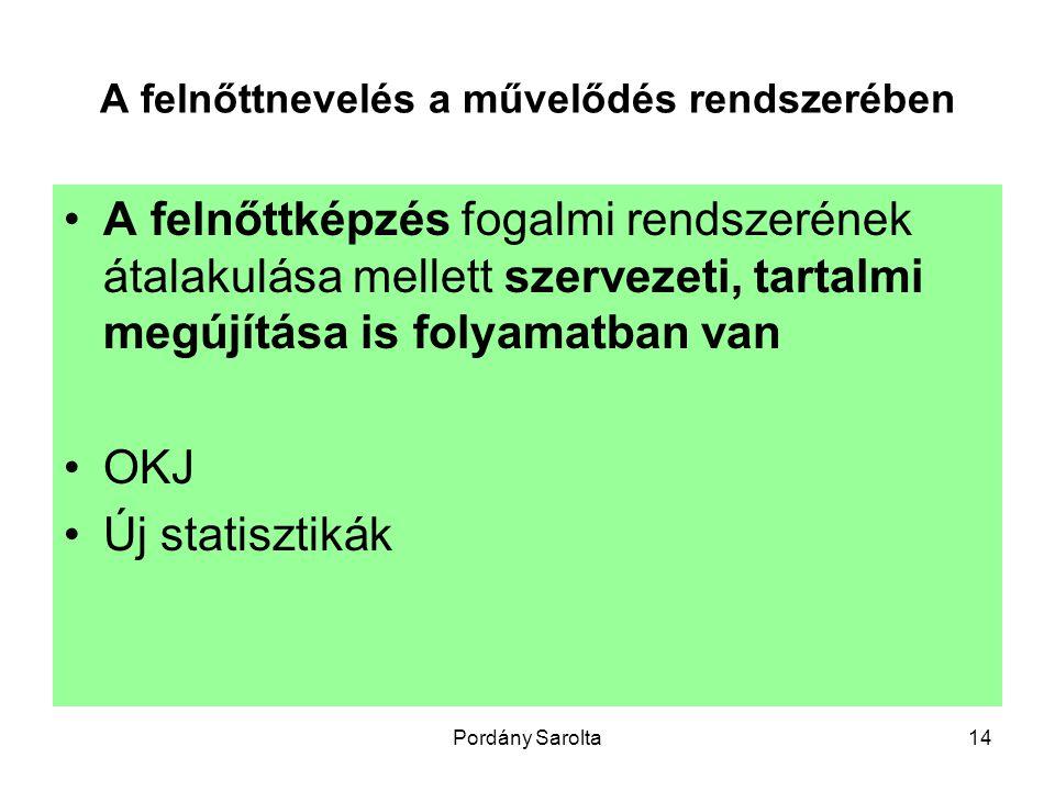 Pordány Sarolta14 A felnőttnevelés a művelődés rendszerében A felnőttképzés fogalmi rendszerének átalakulása mellett szervezeti, tartalmi megújítása is folyamatban van OKJ Új statisztikák