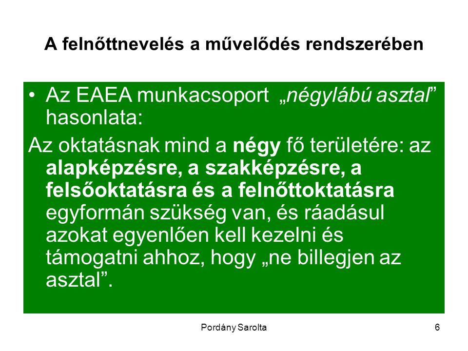 """Pordány Sarolta6 A felnőttnevelés a művelődés rendszerében Az EAEA munkacsoport """"négylábú asztal hasonlata: Az oktatásnak mind a négy fő területére: az alapképzésre, a szakképzésre, a felsőoktatásra és a felnőttoktatásra egyformán szükség van, és ráadásul azokat egyenlően kell kezelni és támogatni ahhoz, hogy """"ne billegjen az asztal ."""