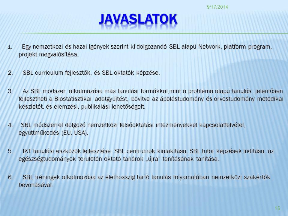 1.Egy nemzetközi és hazai igények szerint ki dolgozandó SBL alapú Network, platform program, projekt megvalósítása.