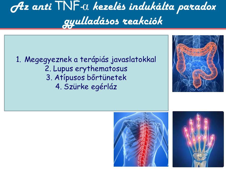 Crohn betegség (felnőtt, gyermek) Colitis ulcerosa Rheumatoid arthritis Spondylitis ankylopoetika Arthritis psoriatica Psoriasis Az anti TNF - α kezel