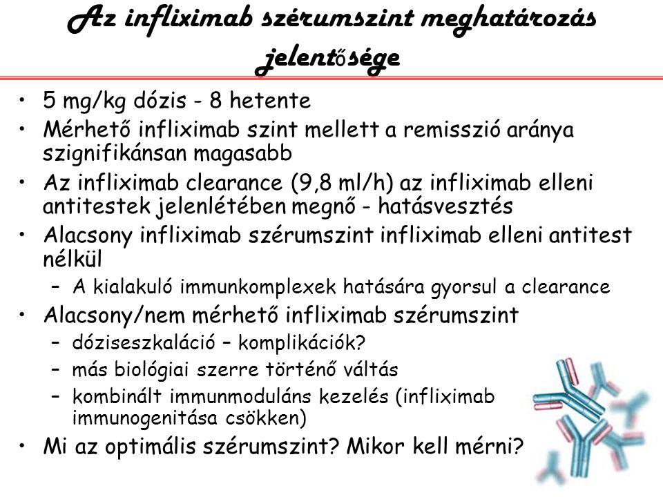 26 éves nőbeteg 2010: vékonybél Crohn betegség Azatioprin mellett leukopenia, láz 2011 április: aktivitásfokozódás és izületi panaszok – emelt dózisú adalimumab terápia 2011 június: hatásvesztés miatt dózis eszkaláció – Crohn betegség tünetei javultak Esetismertetés 2