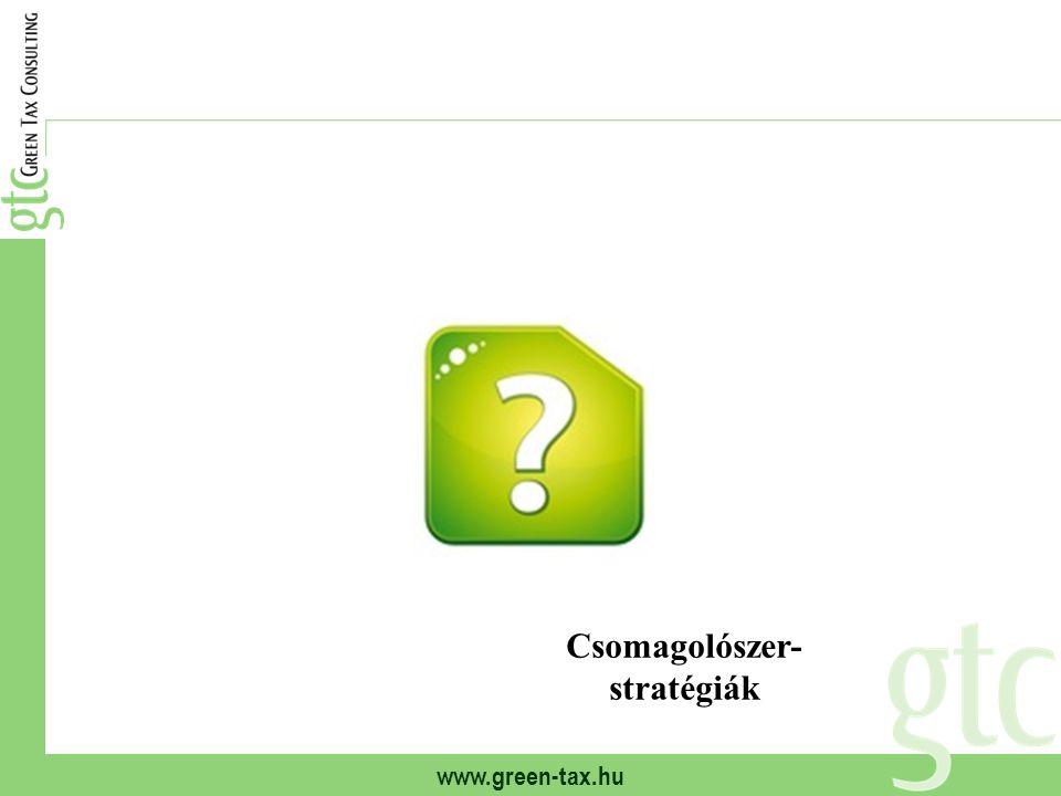 www.green-tax.hu Csomagolószer- stratégiák