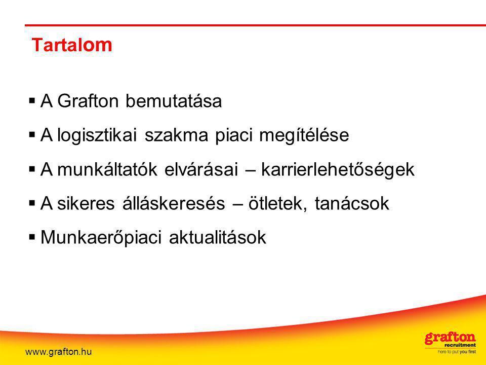 Tartal om  A Grafton bemutatása  A logisztikai szakma piaci megítélése  A munkáltatók elvárásai – karrierlehetőségek  A sikeres álláskeresés – ötletek, tanácsok  Munkaerőpiaci aktualitások www.grafton.hu
