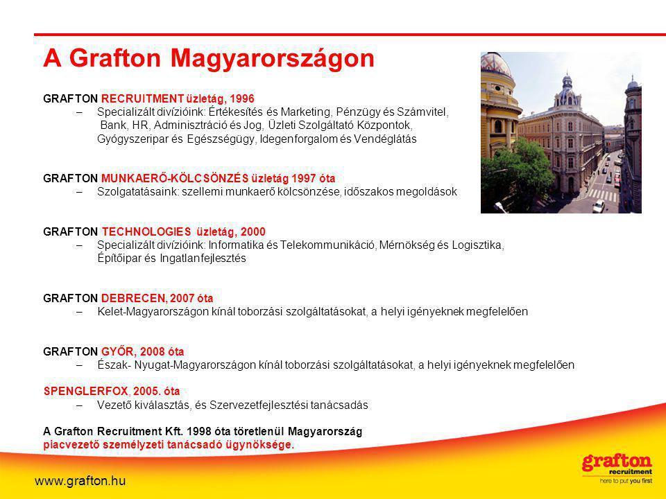 A Grafton Magyarországon GRAFTON RECRUITMENT üzletág, 1996 –Specializált divízióink: Értékesítés és Marketing, Pénzügy és Számvitel, Bank, HR, Adminisztráció és Jog, Üzleti Szolgáltató Központok, Gyógyszeripar és Egészségügy, Idegenforgalom és Vendéglátás GRAFTON MUNKAERŐ-KÖLCSÖNZÉS üzletág 1997 óta –Szolgatatásaink: szellemi munkaerő kölcsönzése, időszakos megoldások GRAFTON TECHNOLOGIES üzletág, 2000 –Specializált divízióink: Informatika és Telekommunikáció, Mérnökség és Logisztika, Építőipar és Ingatlanfejlesztés GRAFTON DEBRECEN, 2007 óta –Kelet-Magyarországon kínál toborzási szolgáltatásokat, a helyi igényeknek megfelelően GRAFTON GYŐR, 2008 óta –Észak- Nyugat-Magyarországon kínál toborzási szolgáltatásokat, a helyi igényeknek megfelelően SPENGLERFOX, 2005.