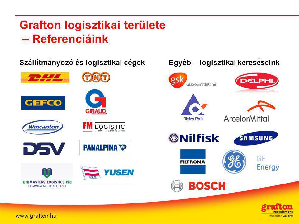 Grafton logisztikai területe – Referenciáink Szállítmányozó és logisztikai cégekEgyéb – logisztikai kereséseink www.grafton.hu