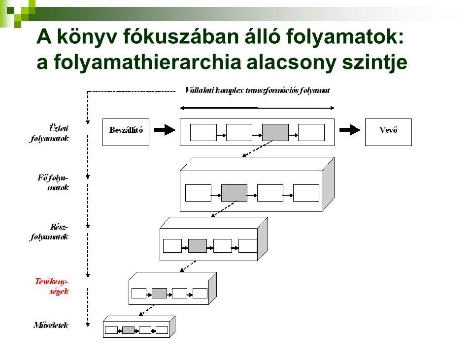 A könyv fókuszában álló folyamatok: a folyamathierarchia alacsony szintje