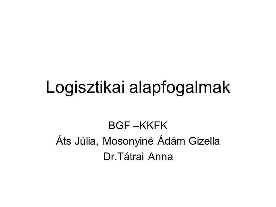 Logisztikai alapfogalmak BGF –KKFK Áts Júlia, Mosonyiné Ádám Gizella Dr.Tátrai Anna