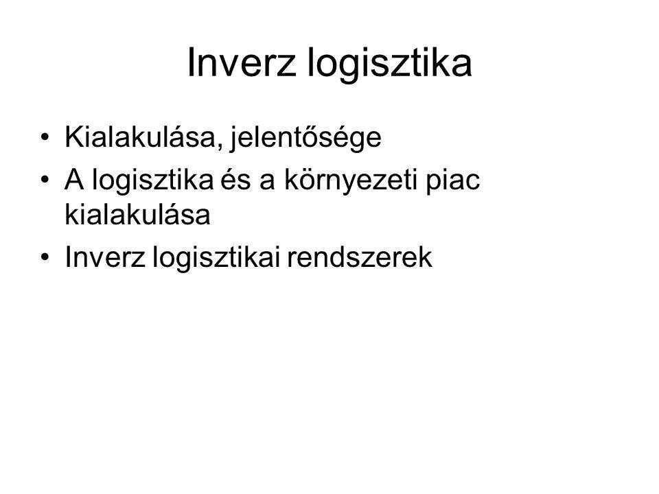Inverz logisztika Kialakulása, jelentősége A logisztika és a környezeti piac kialakulása Inverz logisztikai rendszerek