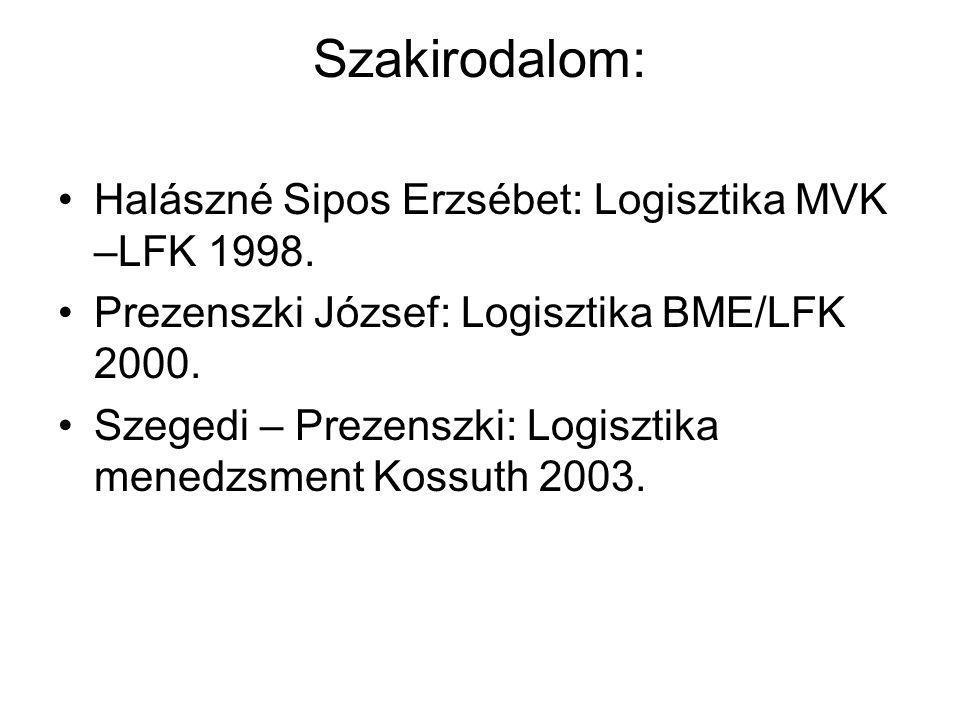 Szakirodalom: Halászné Sipos Erzsébet: Logisztika MVK –LFK 1998. Prezenszki József: Logisztika BME/LFK 2000. Szegedi – Prezenszki: Logisztika menedzsm