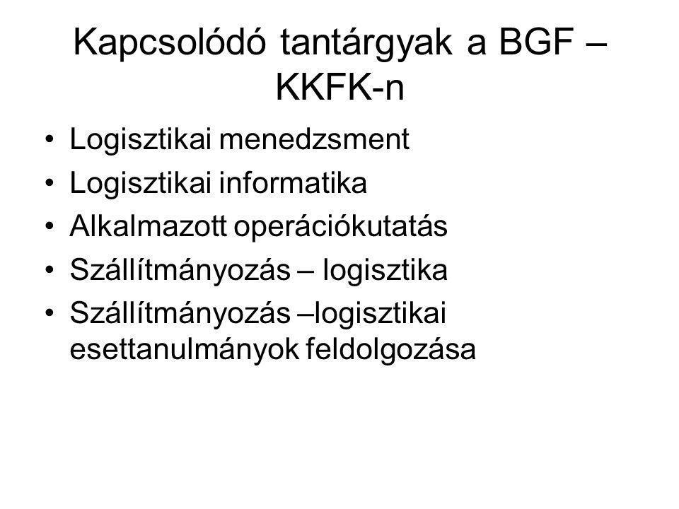 Kapcsolódó tantárgyak a BGF – KKFK-n Logisztikai menedzsment Logisztikai informatika Alkalmazott operációkutatás Szállítmányozás – logisztika Szállítm