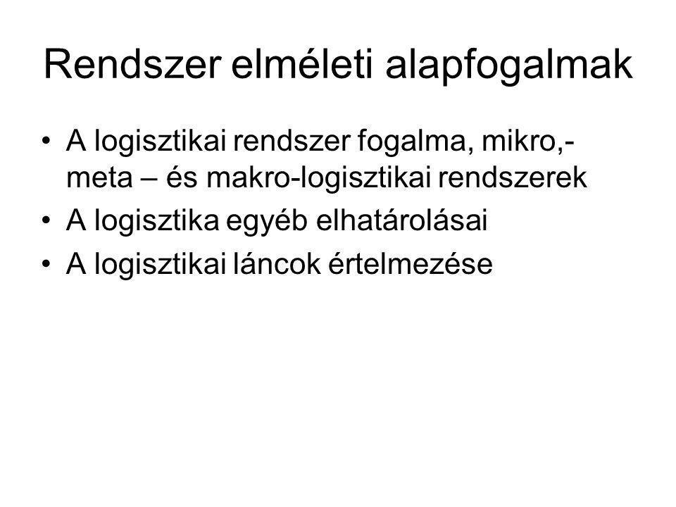 Rendszer elméleti alapfogalmak A logisztikai rendszer fogalma, mikro,- meta – és makro-logisztikai rendszerek A logisztika egyéb elhatárolásai A logis