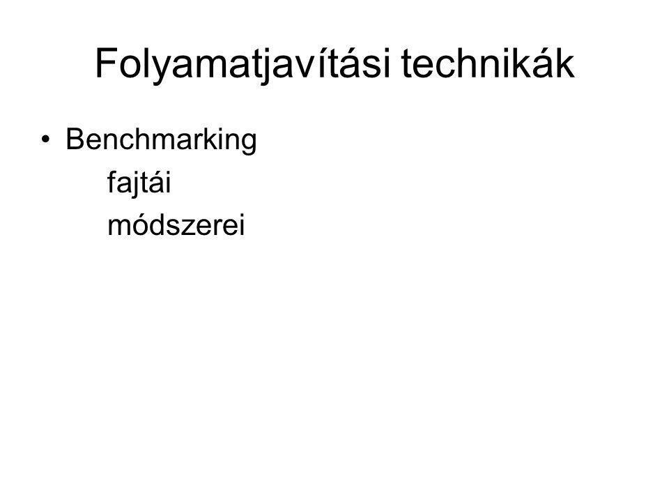Folyamatjavítási technikák Benchmarking fajtái módszerei