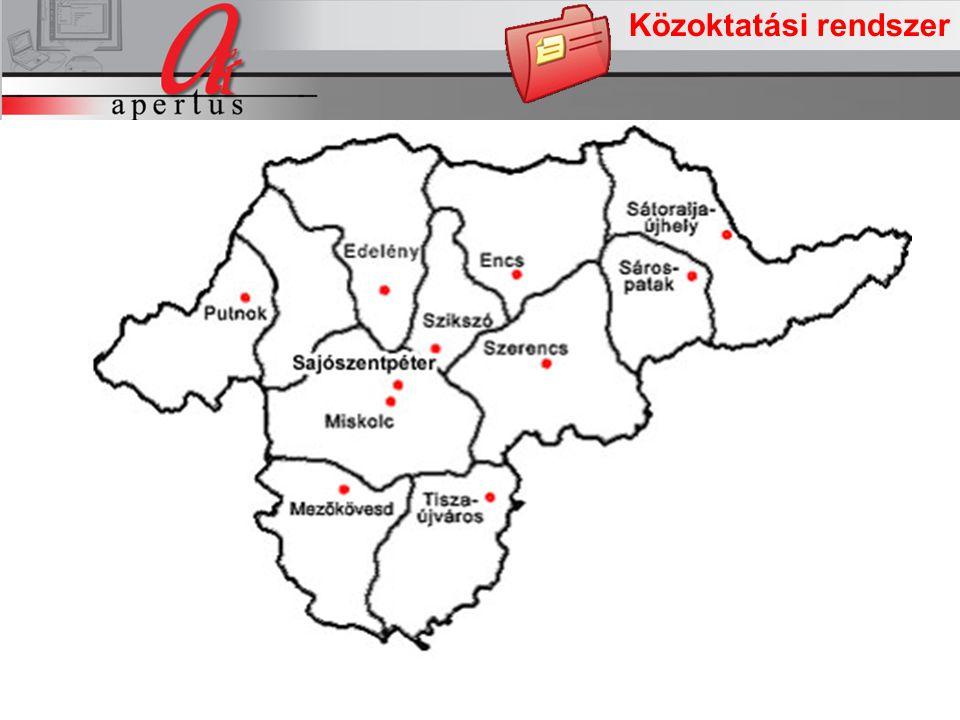 A projekt intézkedései Közoktatási rendszer