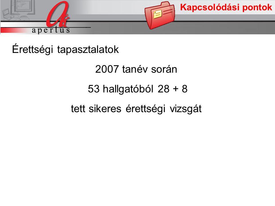 A projekt intézkedései Kapcsolódási pontok Érettségi tapasztalatok 2007 tanév során 53 hallgatóból 28 + 8 tett sikeres érettségi vizsgát