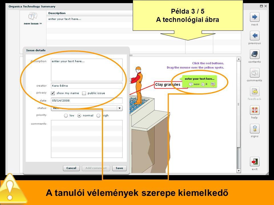 A tanulói vélemények szerepe kiemelkedő Példa 3 / 5 A technológiai ábra
