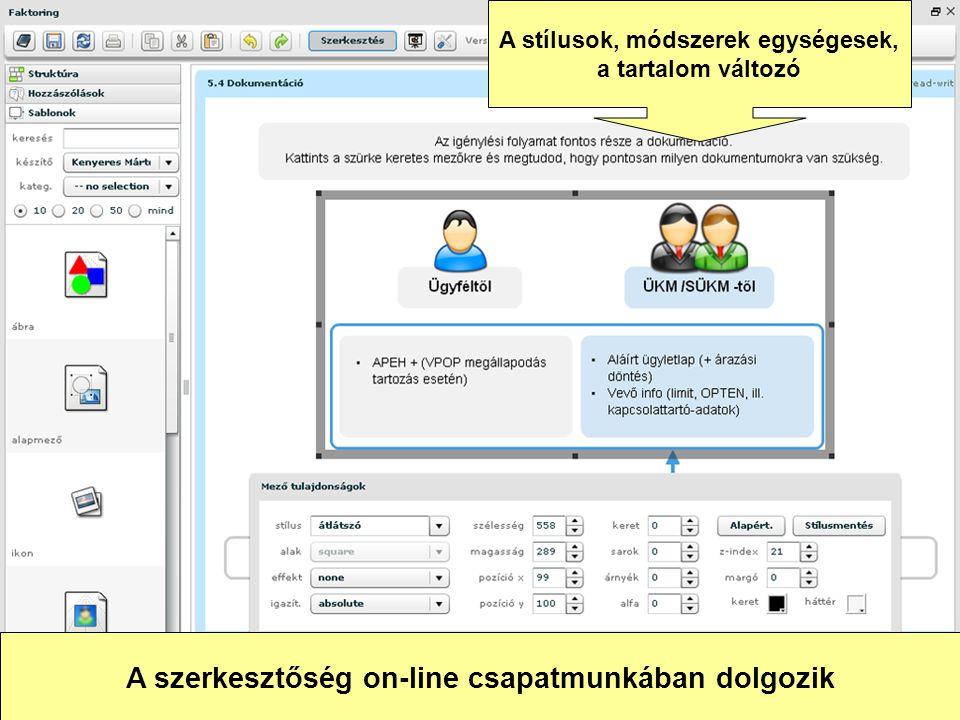 A szerkesztőség on-line csapatmunkában dolgozik A stílusok, módszerek egységesek, a tartalom változó