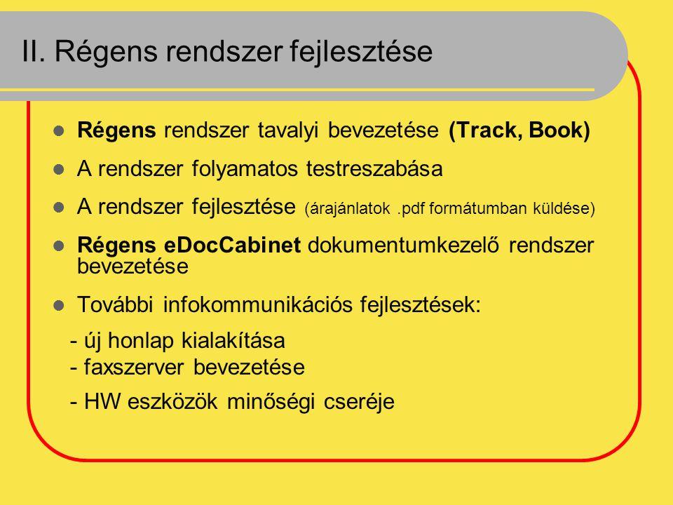 II. Régens rendszer fejlesztése Régens rendszer tavalyi bevezetése (Track, Book) A rendszer folyamatos testreszabása A rendszer fejlesztése (árajánlat