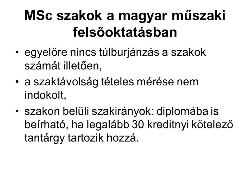 MSc szakok a magyar műszaki felsőoktatásban egyelőre nincs túlburjánzás a szakok számát illetően, a szaktávolság tételes mérése nem indokolt, szakon belüli szakirányok: diplomába is beírható, ha legalább 30 kreditnyi kötelező tantárgy tartozik hozzá.