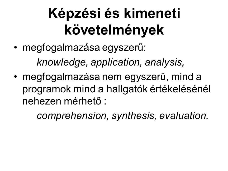 Képzési és kimeneti követelmények megfogalmazása egyszerű: knowledge, application, analysis, megfogalmazása nem egyszerű, mind a programok mind a hallgatók értékelésénél nehezen mérhető : comprehension, synthesis, evaluation.
