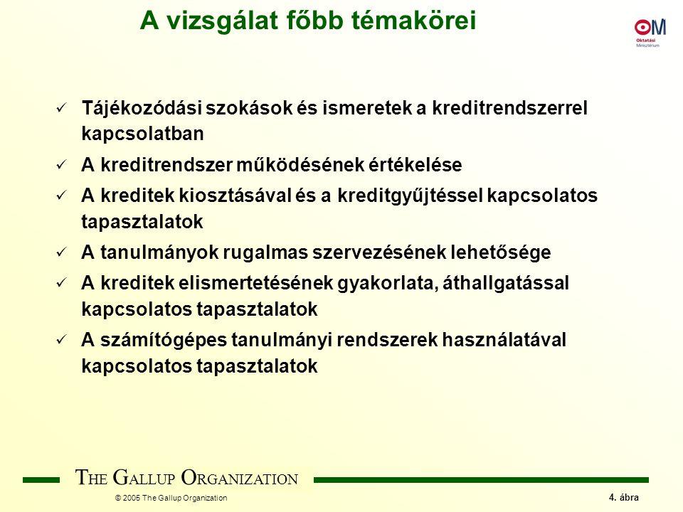 T HE G ALLUP O RGANIZATION © 2005 The Gallup Organization 15.
