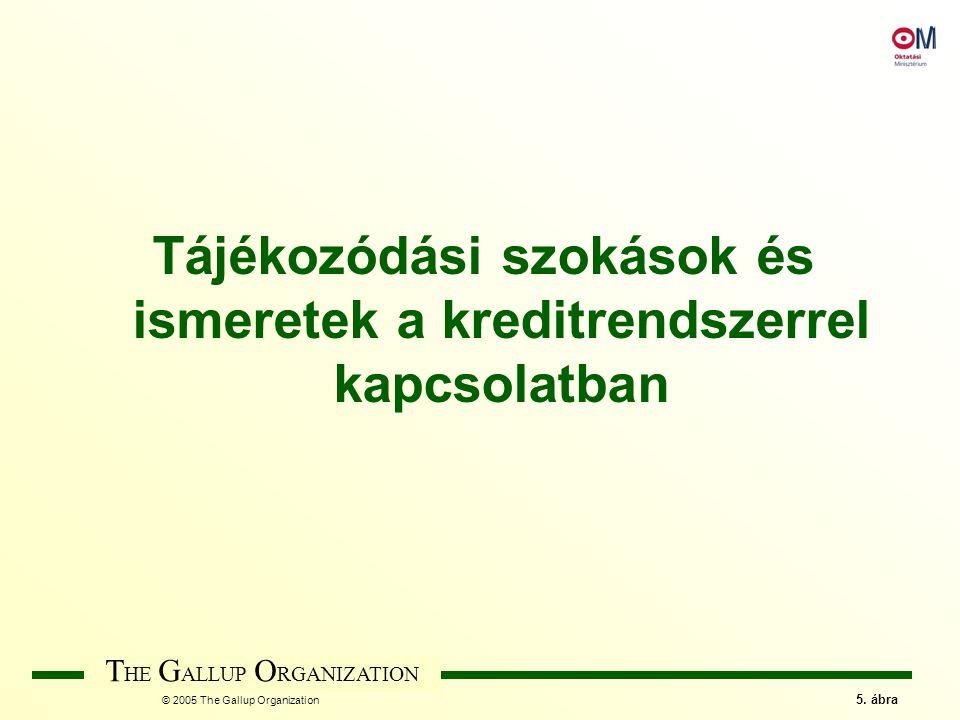 T HE G ALLUP O RGANIZATION © 2005 The Gallup Organization 56.