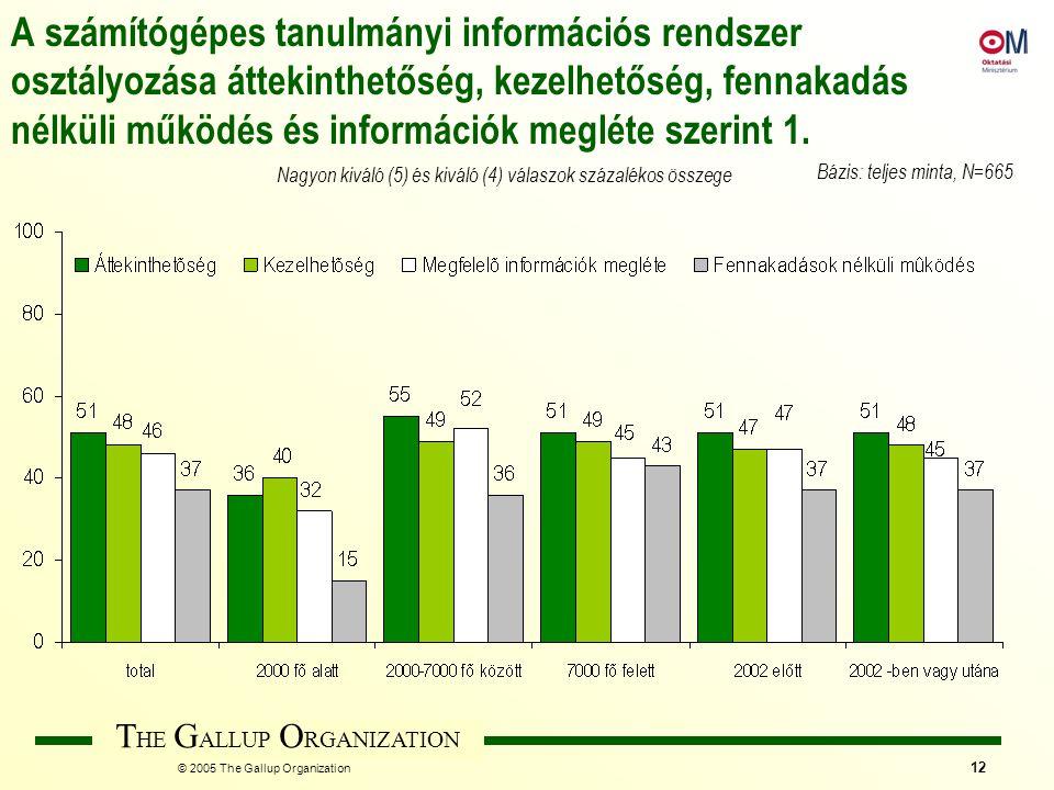 T HE G ALLUP O RGANIZATION © 2005 The Gallup Organization 12 A számítógépes tanulmányi információs rendszer osztályozása áttekinthetőség, kezelhetőség