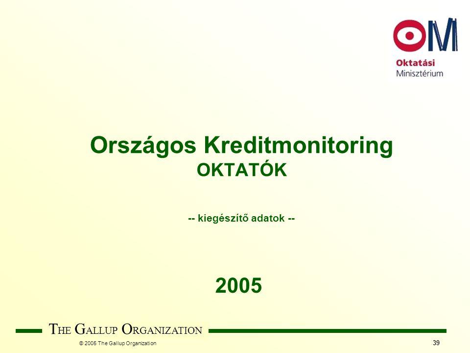 © 2005 The Gallup Organization T HE G ALLUP O RGANIZATION 39 Országos Kreditmonitoring OKTATÓK -- kiegészítő adatok -- 2005