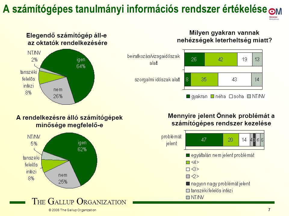 T HE G ALLUP O RGANIZATION © 2005 The Gallup Organization 7 A számítógépes tanulmányi információs rendszer értékelése Elegendő számítógép áll-e az okt