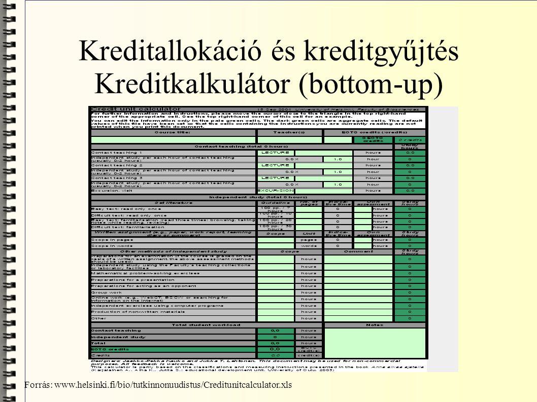 Kreditallokáció és kreditgyűjtés Kreditkalkulátor (bottom-up) Forrás: www.helsinki.fi/bio/tutkinnonuudistus/Creditunitcalculator.xls