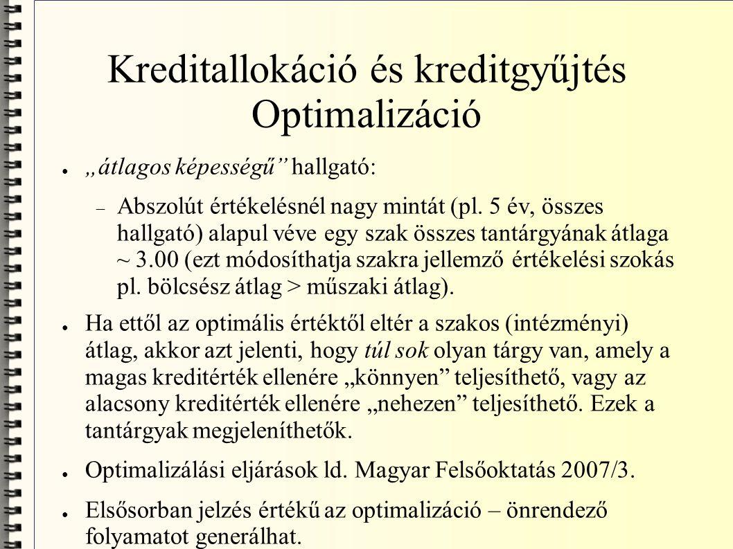 """Kreditallokáció és kreditgyűjtés Optimalizáció ● """"átlagos képességű hallgató:  Abszolút értékelésnél nagy mintát (pl."""