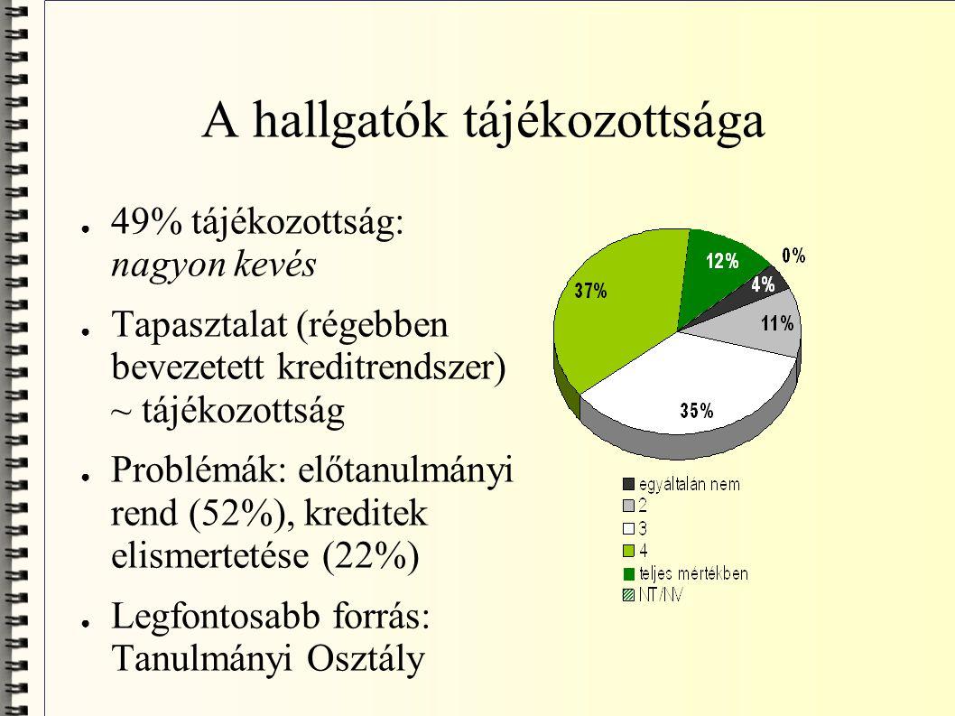 Tanulmányok rugalmas szervezése ● Kurzuskínálat  Van-e megfelelő mennyiségű kötelezően választható tárgy felkínálva (+20%).